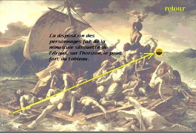 Theodore Gericault Le Radeau De La Meduse
